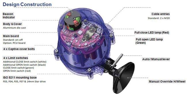 hq5 design